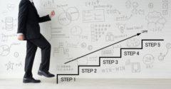 株式会社エイコウコーポレーションにおける3つの強み
